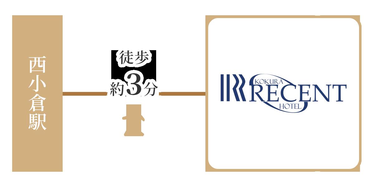 JR西小倉駅から徒歩5分